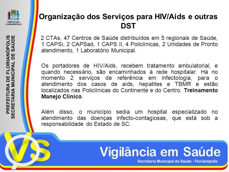 Organização dos Serviços para HIV/Aids e outras DST