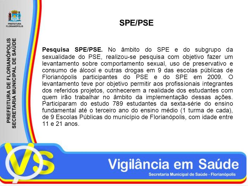 SPE/PSE