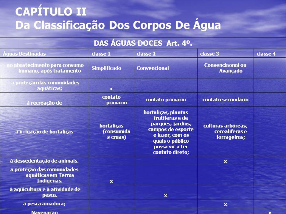 CAPÍTULO II Da Classificação Dos Corpos De Água