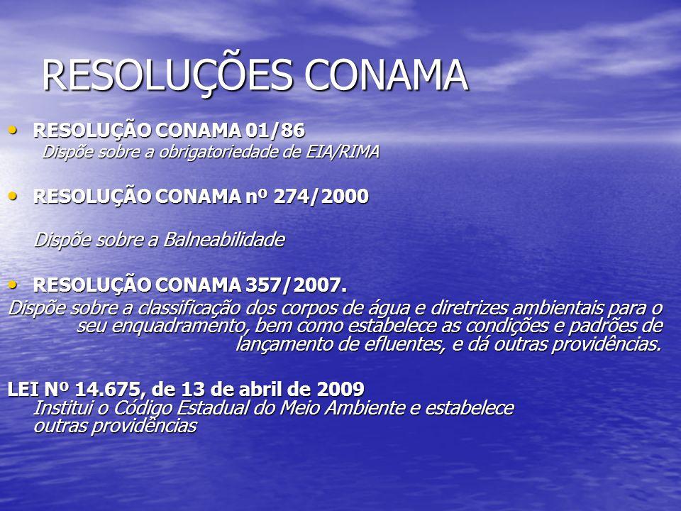 RESOLUÇÕES CONAMA RESOLUÇÃO CONAMA 01/86 RESOLUÇÃO CONAMA nº 274/2000