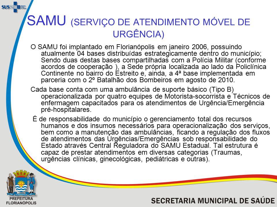 SAMU (SERVIÇO DE ATENDIMENTO MÓVEL DE URGÊNCIA)