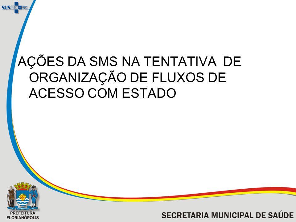 AÇÕES DA SMS NA TENTATIVA DE ORGANIZAÇÃO DE FLUXOS DE ACESSO COM ESTADO