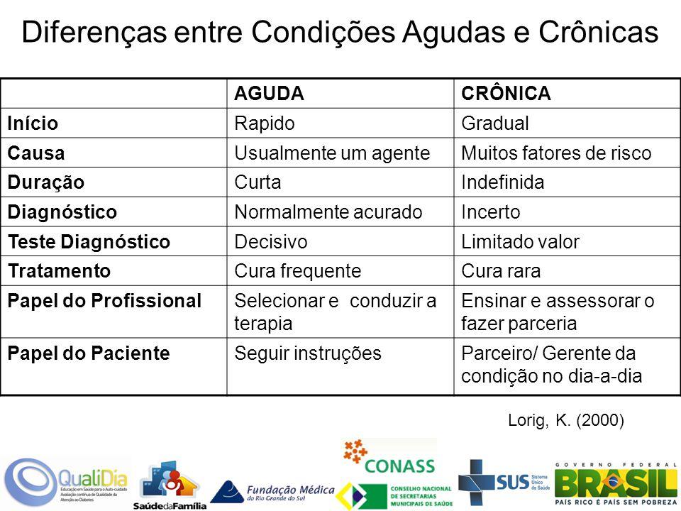 Diferenças entre Condições Agudas e Crônicas