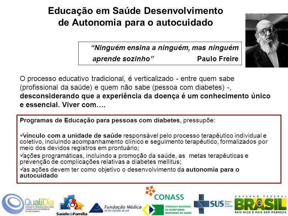 Educação em Saúde Desenvolvimento de Autonomia para o autocuidado