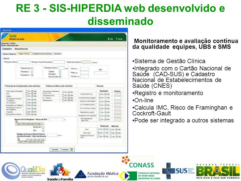 RE 3 - SIS-HIPERDIA web desenvolvido e disseminado
