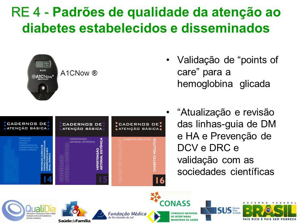 RE 4 - Padrões de qualidade da atenção ao diabetes estabelecidos e disseminados