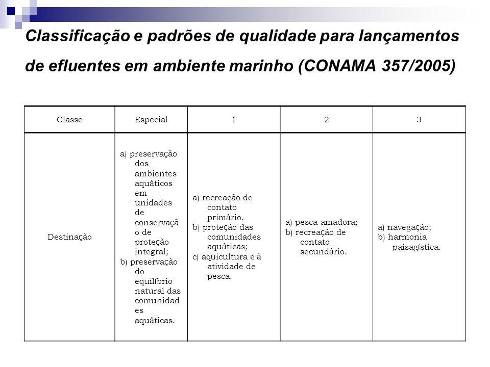Classificação e padrões de qualidade para lançamentos de efluentes em ambiente marinho (CONAMA 357/2005)