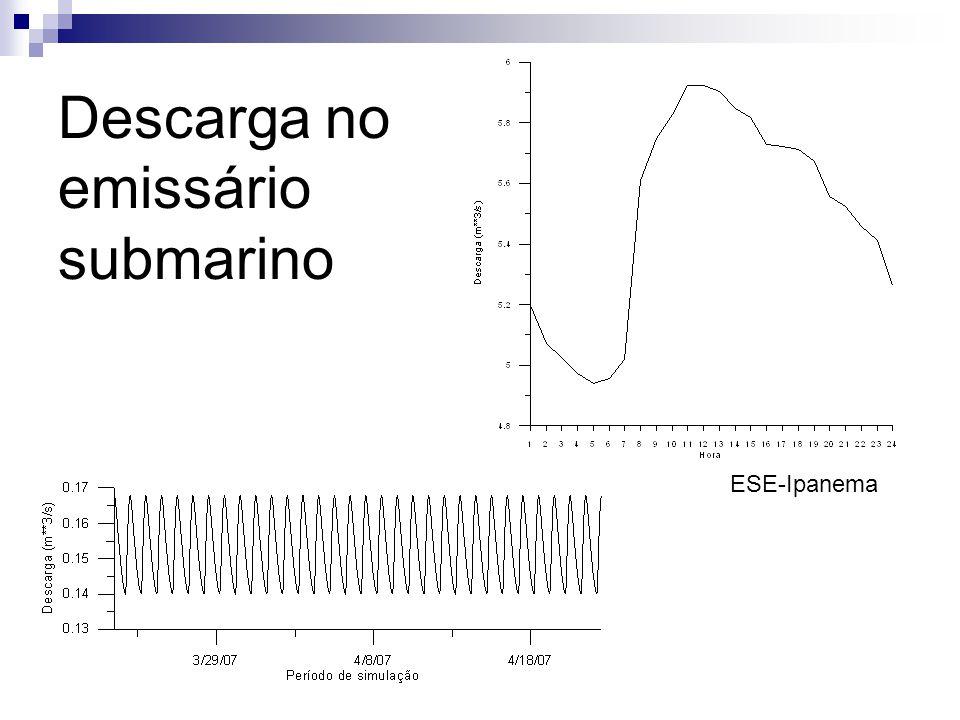 Descarga no emissário submarino