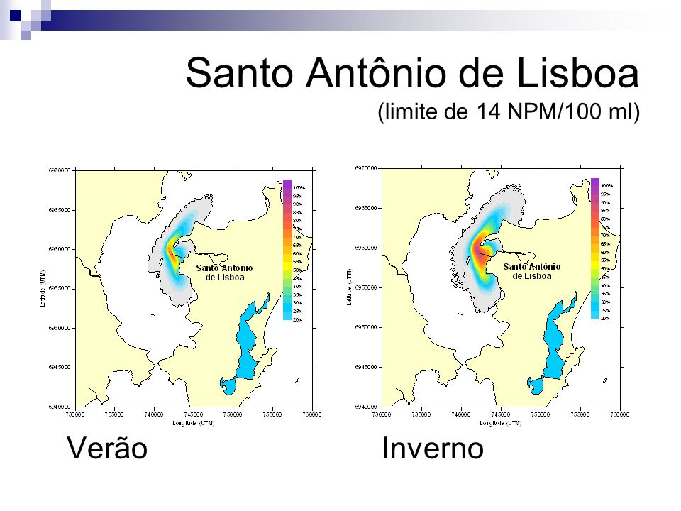 Santo Antônio de Lisboa (limite de 14 NPM/100 ml)