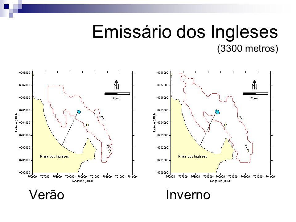 Emissário dos Ingleses (3300 metros)