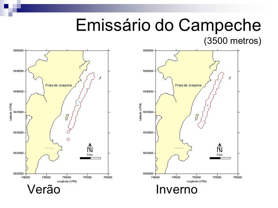 Emissário do Campeche (3500 metros)