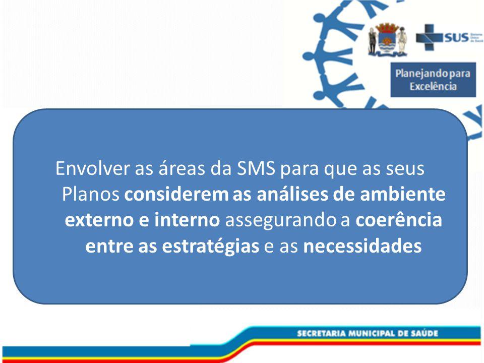 Envolver as áreas da SMS para que as seus Planos considerem as análises de ambiente externo e interno assegurando a coerência entre as estratégias e as necessidades
