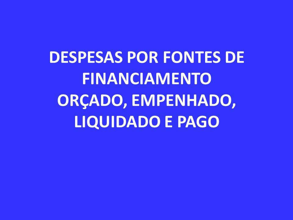 DESPESAS POR FONTES DE FINANCIAMENTO ORÇADO, EMPENHADO, LIQUIDADO E PAGO