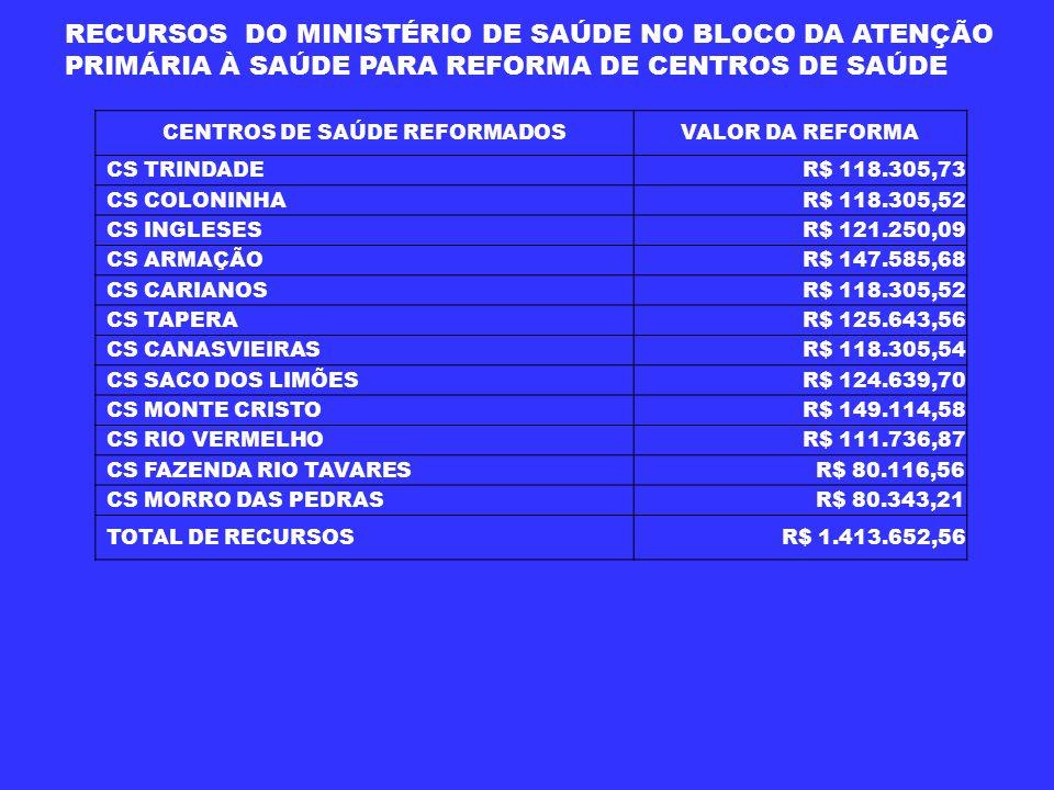 CENTROS DE SAÚDE REFORMADOS