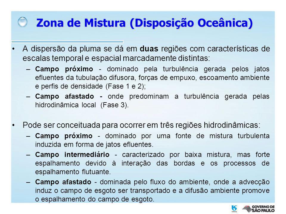 Zona de Mistura (Disposição Oceânica)