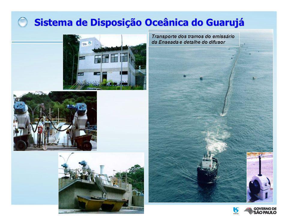 Sistema de Disposição Oceânica do Guarujá