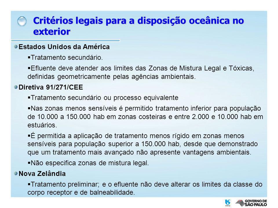 Critérios legais para a disposição oceânica no exterior