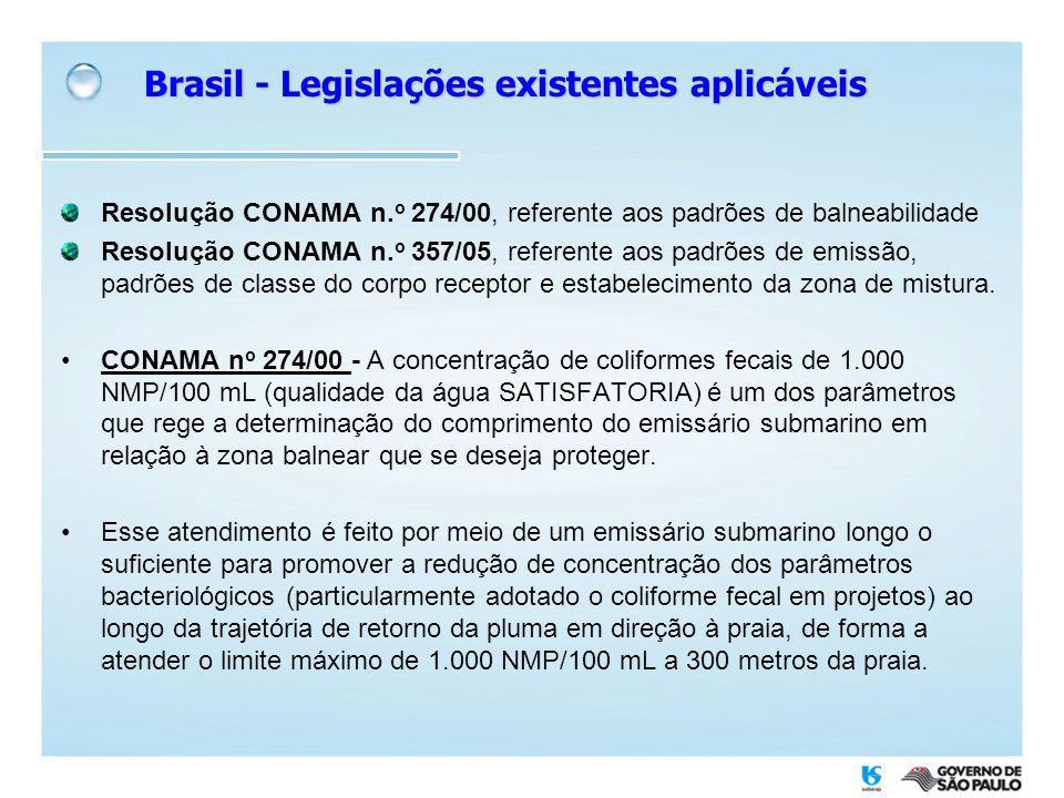 Brasil - Legislações existentes aplicáveis