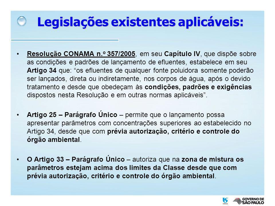 Legislações existentes aplicáveis: