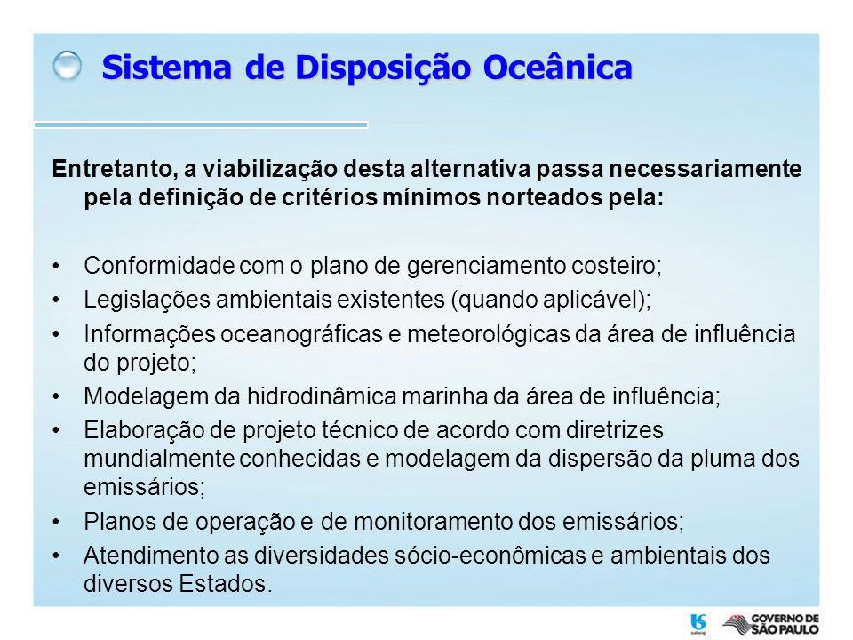Sistema de Disposição Oceânica