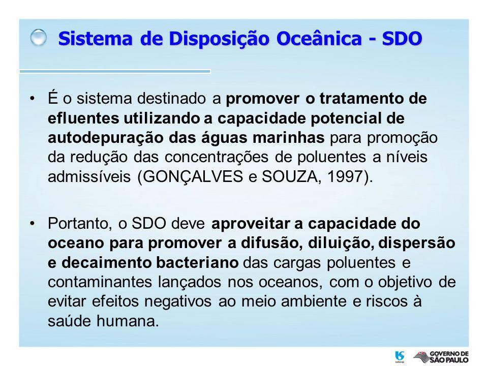 Sistema de Disposição Oceânica - SDO
