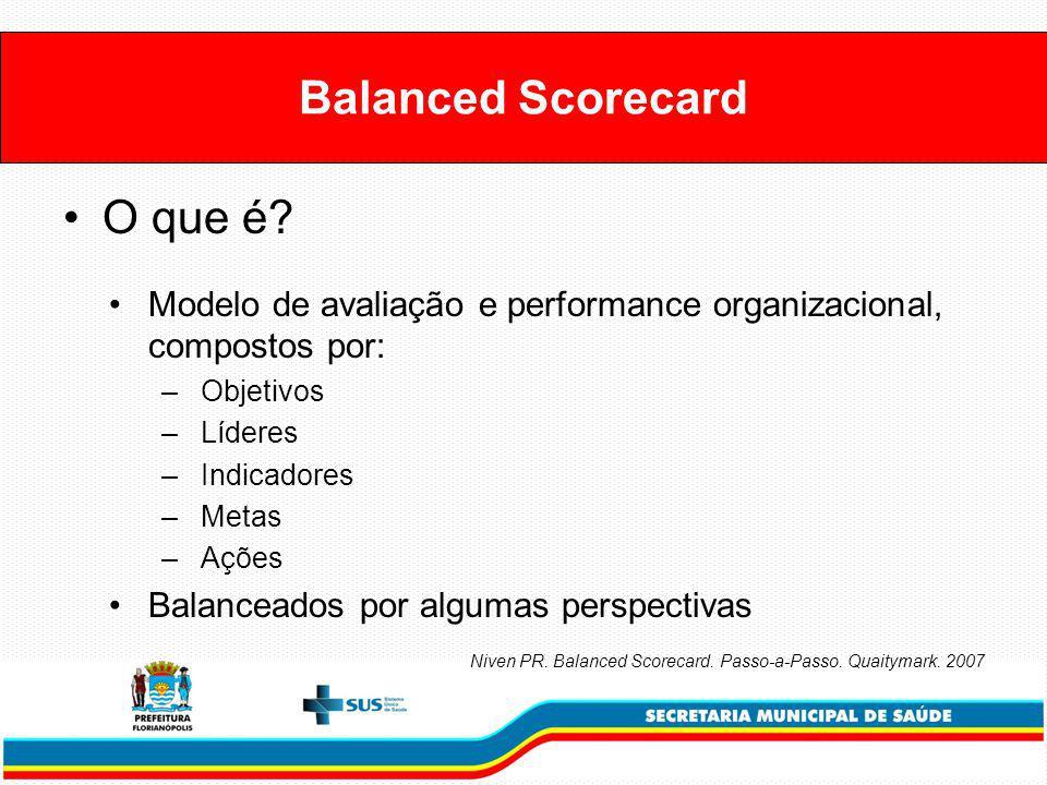 Balanced Scorecard O que é