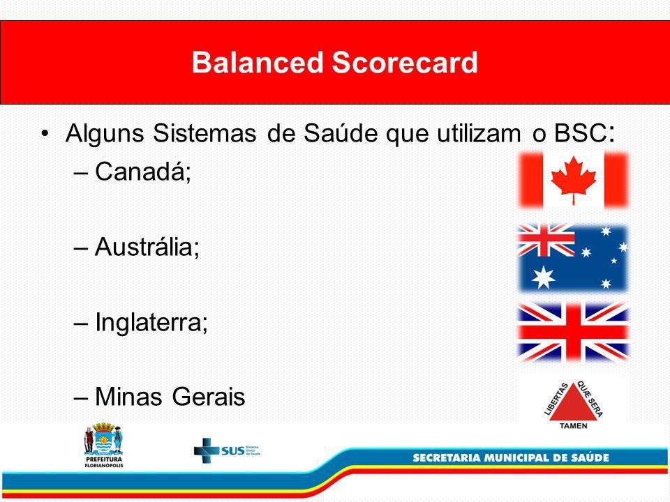 Balanced Scorecard Alguns Sistemas de Saúde que utilizam o BSC: