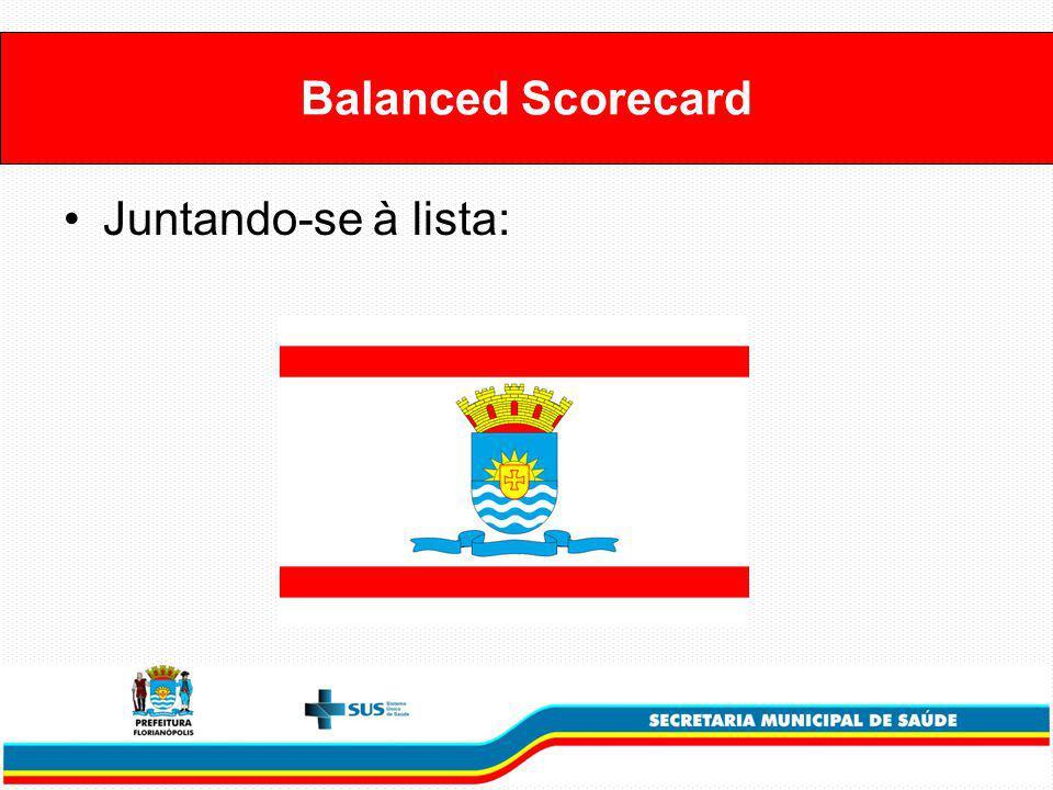 Balanced Scorecard Juntando-se à lista: