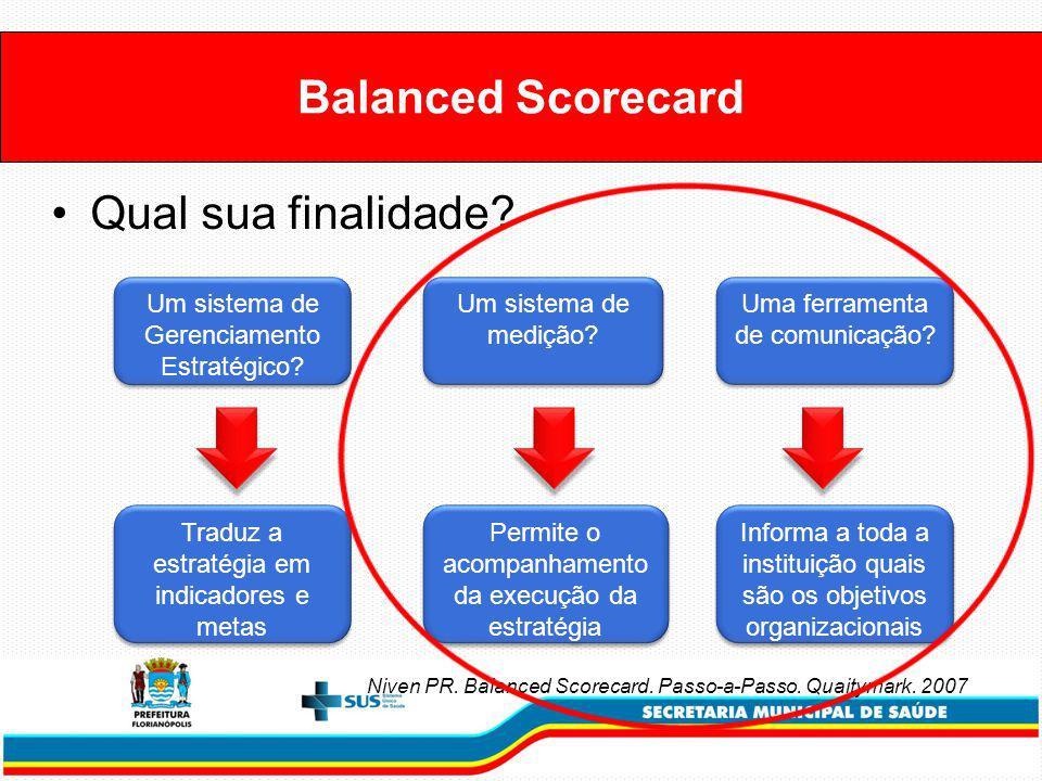 Balanced Scorecard Qual sua finalidade