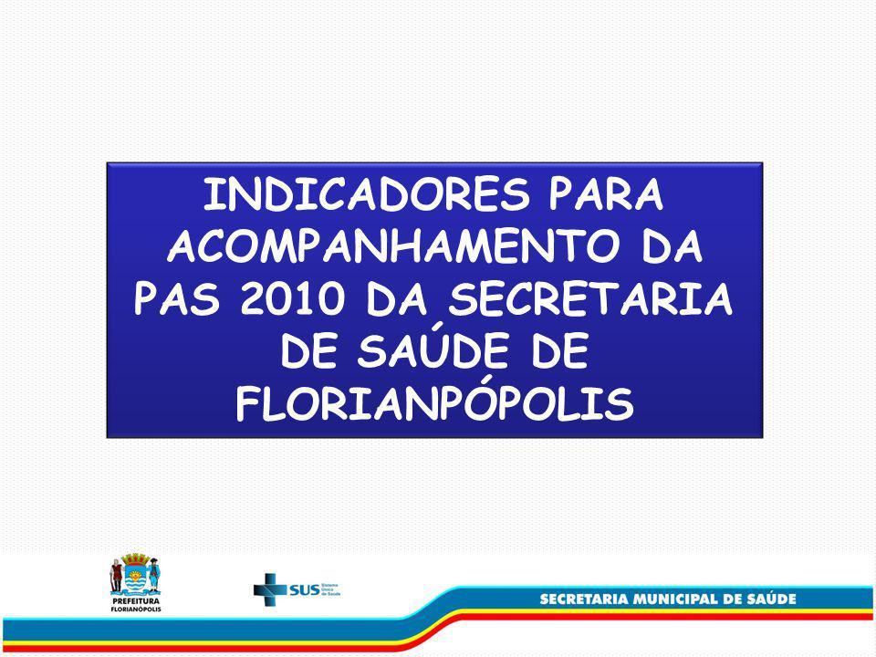 INDICADORES PARA ACOMPANHAMENTO DA PAS 2010 DA SECRETARIA DE SAÚDE DE FLORIANPÓPOLIS