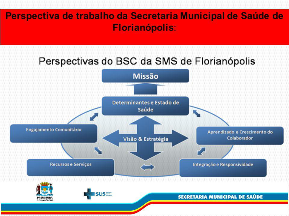 Perspectiva de trabalho da Secretaria Municipal de Saúde de Florianópolis: