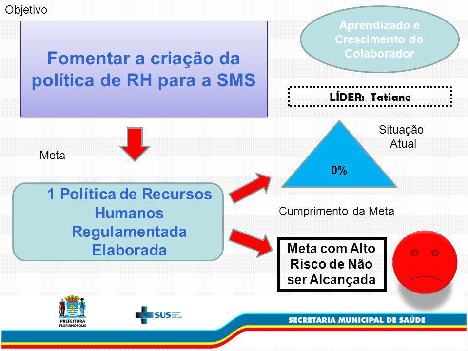 Fomentar a criação da política de RH para a SMS