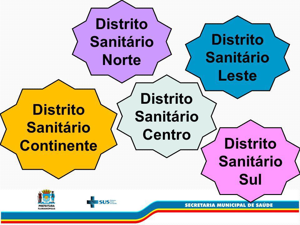Distrito Sanitário Norte Distrito Sanitário Leste
