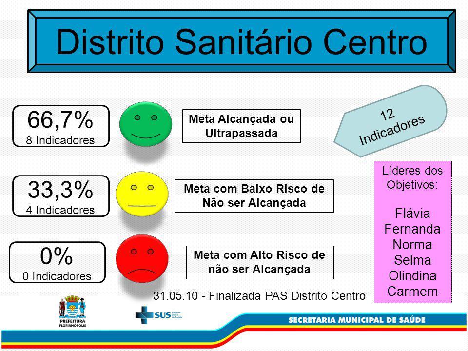 Distrito Sanitário Centro
