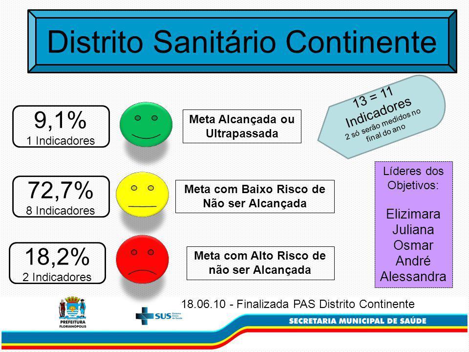 Distrito Sanitário Continente