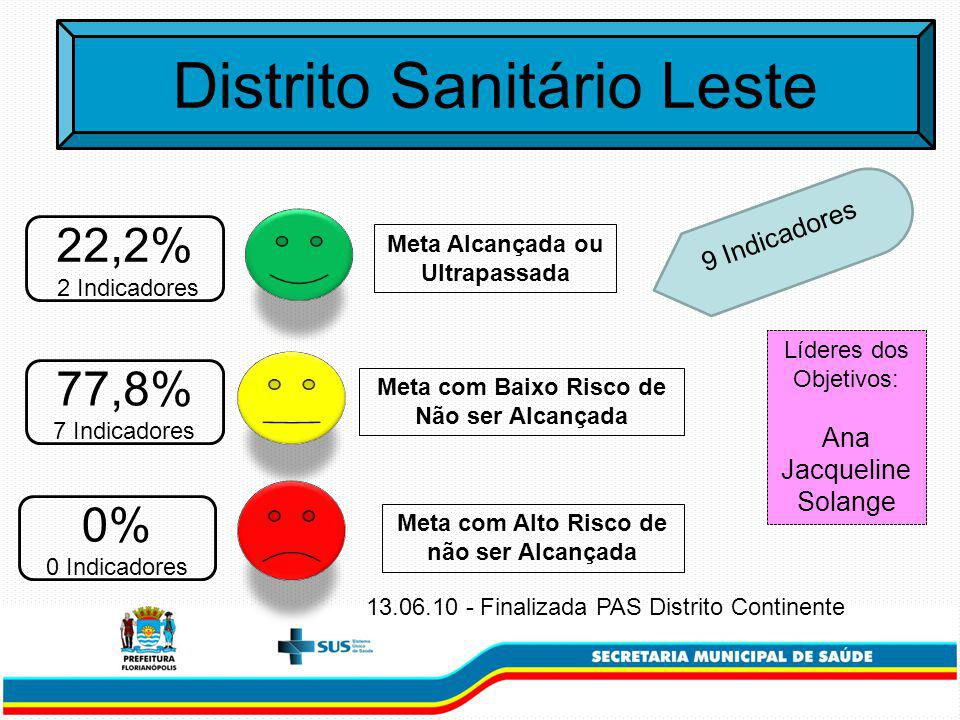 Distrito Sanitário Leste