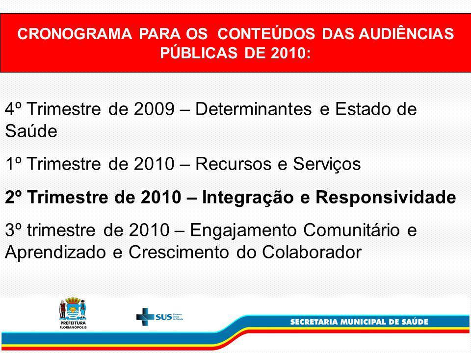 CRONOGRAMA PARA OS CONTEÚDOS DAS AUDIÊNCIAS PÚBLICAS DE 2010: