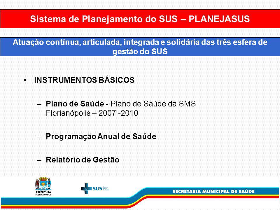 Sistema de Planejamento do SUS – PLANEJASUS
