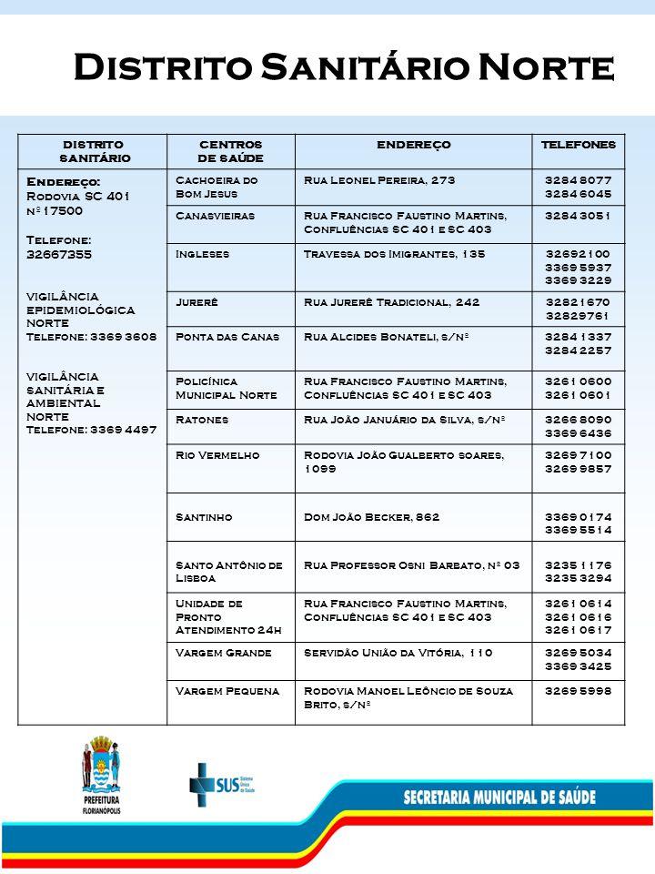 Distrito Sanitário Norte