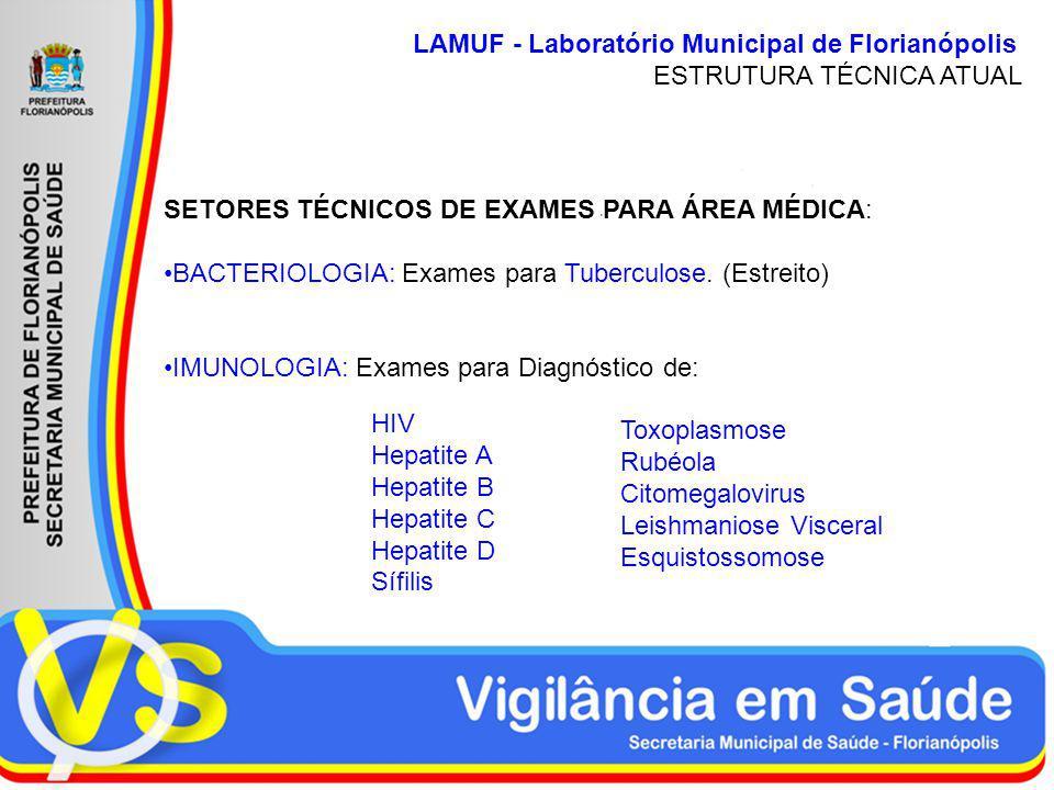 LAMUF - Laboratório Municipal de Florianópolis ESTRUTURA TÉCNICA ATUAL