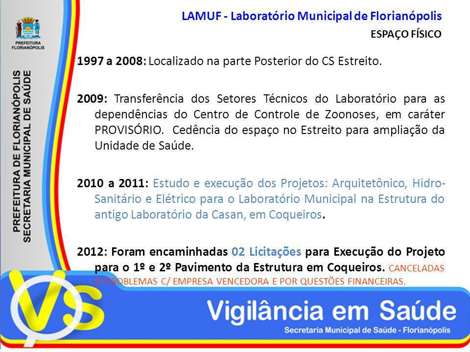 LAMUF - Laboratório Municipal de Florianópolis ESPAÇO FÍSICO