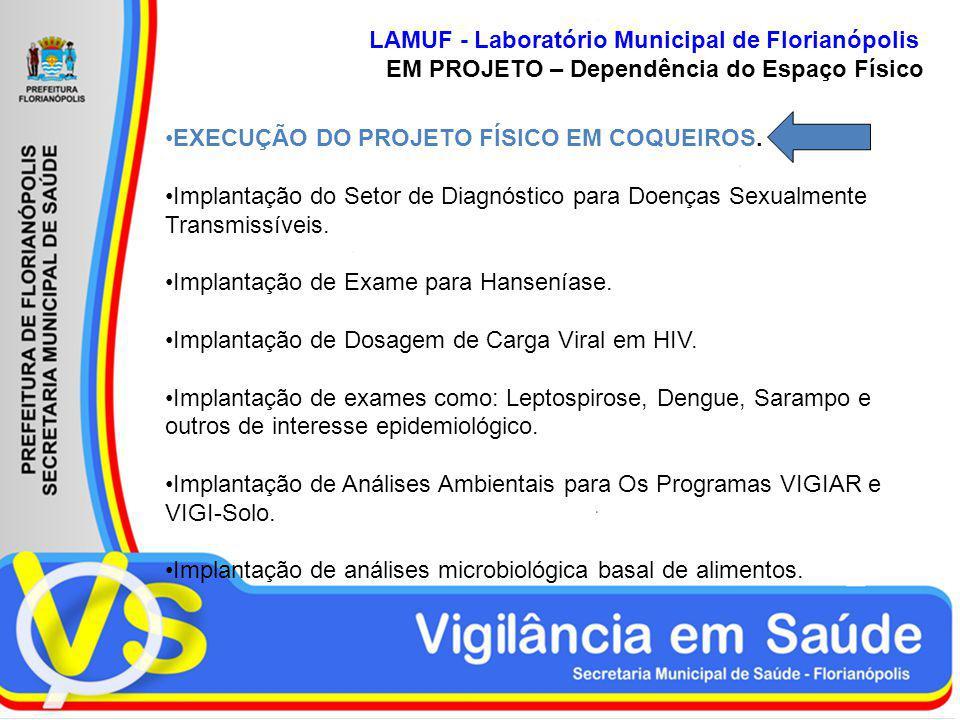 LAMUF - Laboratório Municipal de Florianópolis EM PROJETO – Dependência do Espaço Físico