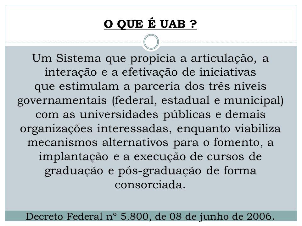 Decreto Federal nº 5.800, de 08 de junho de 2006.