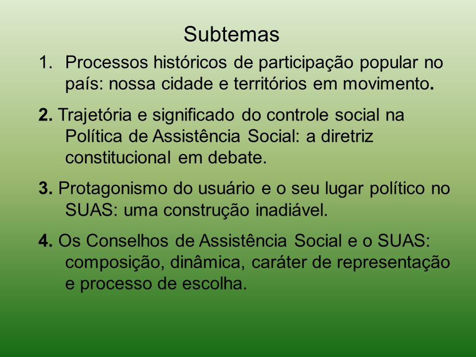 Subtemas Processos históricos de participação popular no país: nossa cidade e territórios em movimento.