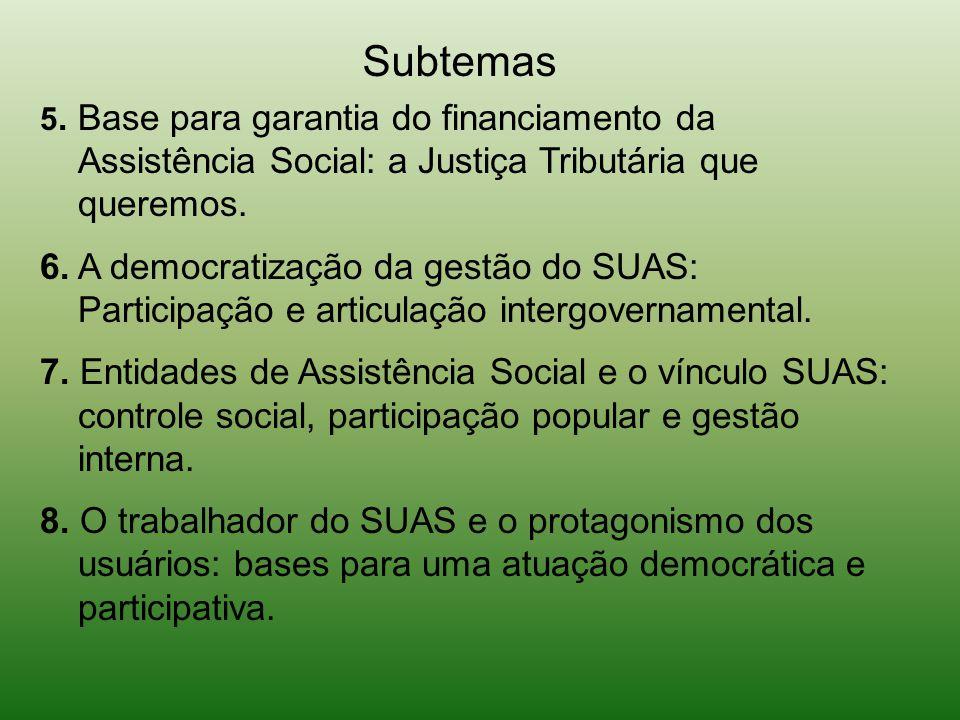 Subtemas 5. Base para garantia do financiamento da Assistência Social: a Justiça Tributária que queremos.