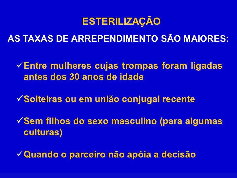 AS TAXAS DE ARREPENDIMENTO SÃO MAIORES: