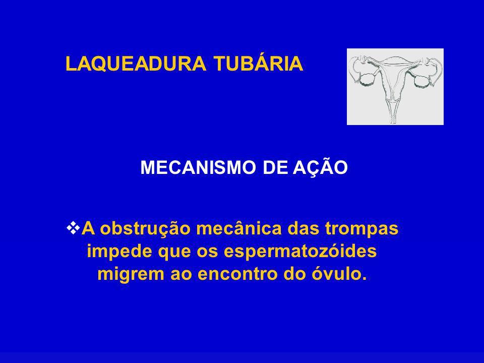 LAQUEADURA TUBÁRIA MECANISMO DE AÇÃO