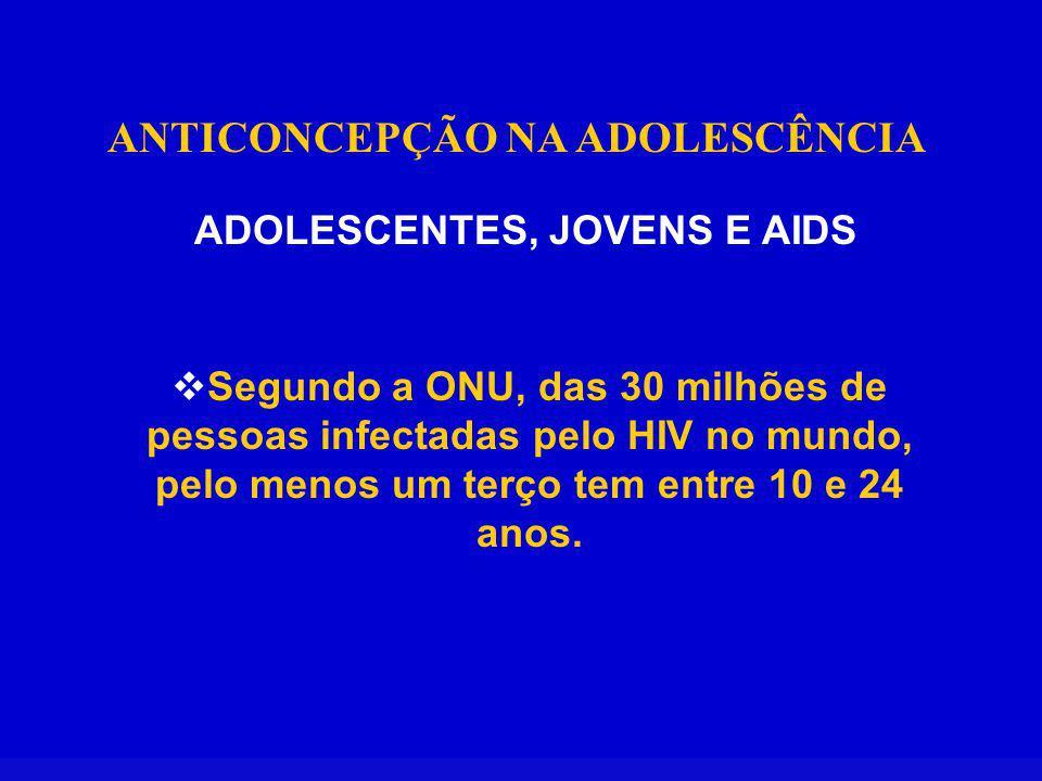 ANTICONCEPÇÃO NA ADOLESCÊNCIA ADOLESCENTES, JOVENS E AIDS