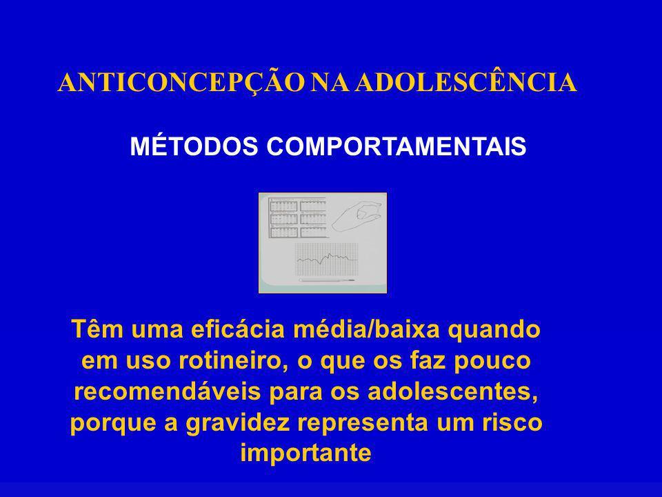ANTICONCEPÇÃO NA ADOLESCÊNCIA MÉTODOS COMPORTAMENTAIS