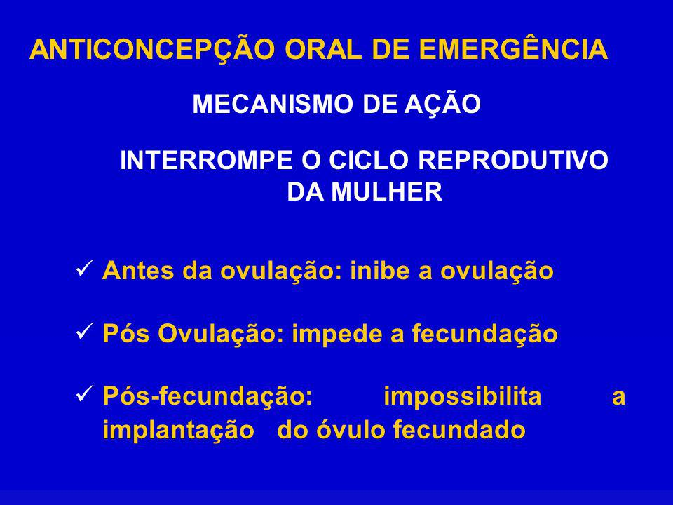 INTERROMPE O CICLO REPRODUTIVO DA MULHER